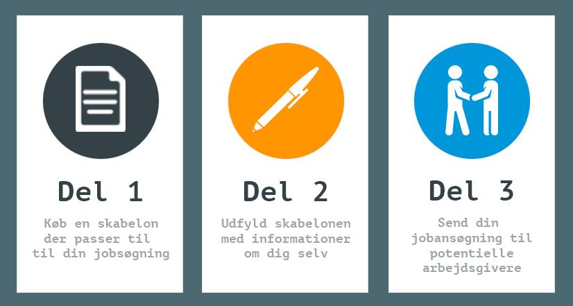 Nem jobsøgning - Guide til Jobih